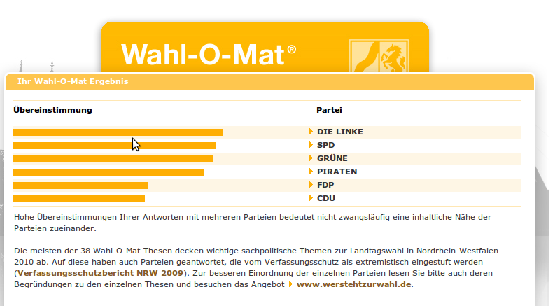 Wahl O Mat Landtagswahl Nrw